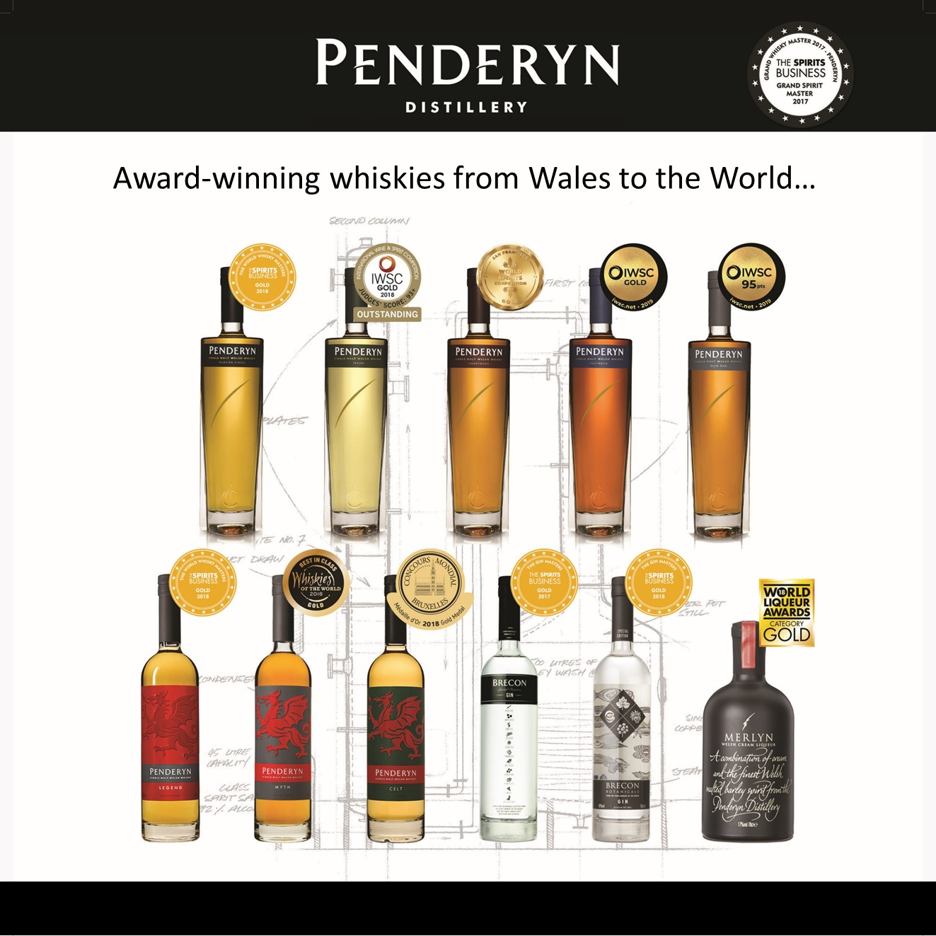 Penderyn Awards